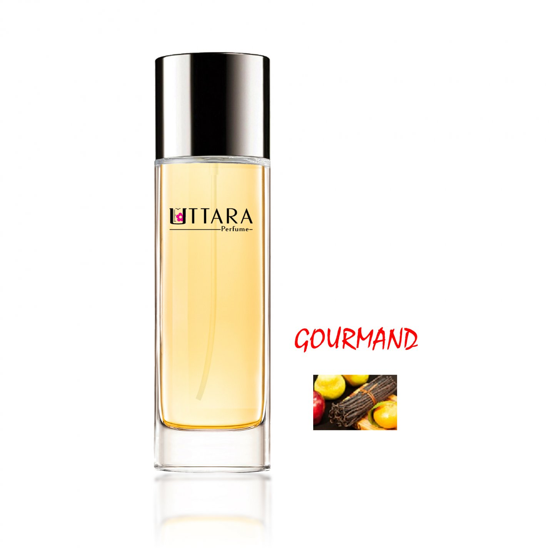 parfum isi ulang gourmand